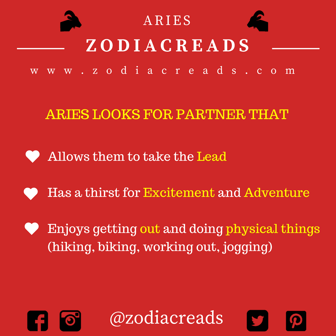 Zodiac Sign Aries look for partner