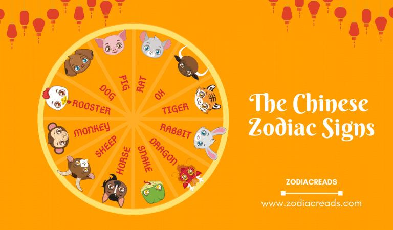 Chinese Zodiac | All You Need to know about Animal Signs