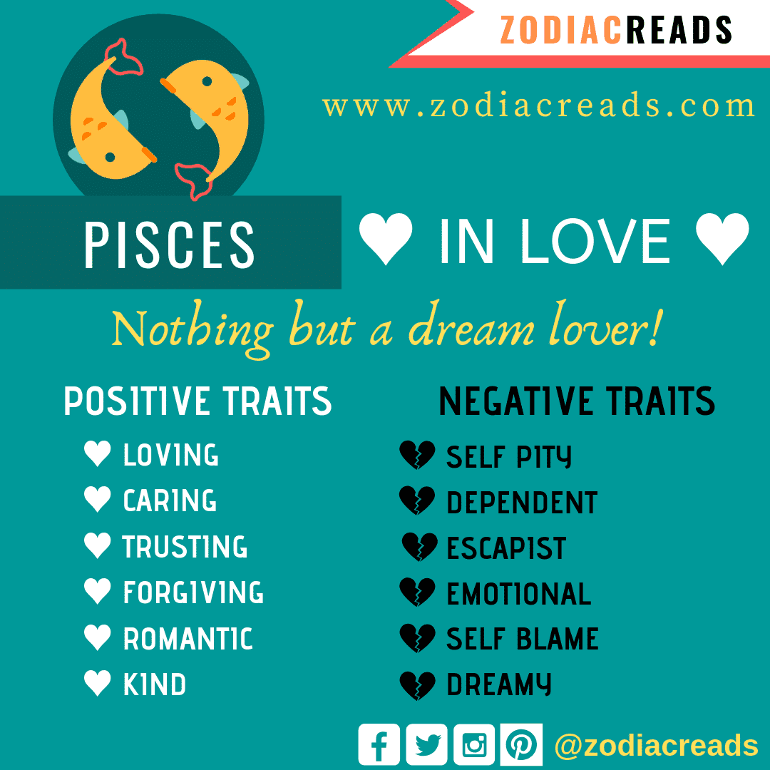 The 12 Zodiac Signs in Love and their Traits | Zodiac Reads